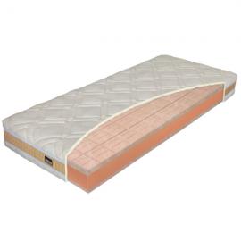 Materac SMARAGD PAN MATERAC 90x200 H2 piankowy